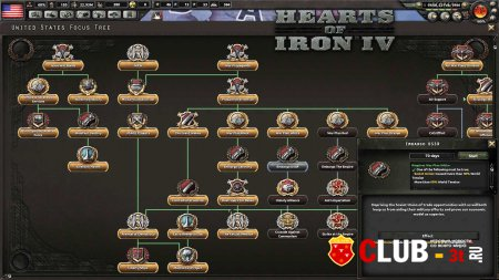 Hearts of Iron IV Трейнер version 1.1.0 + 22